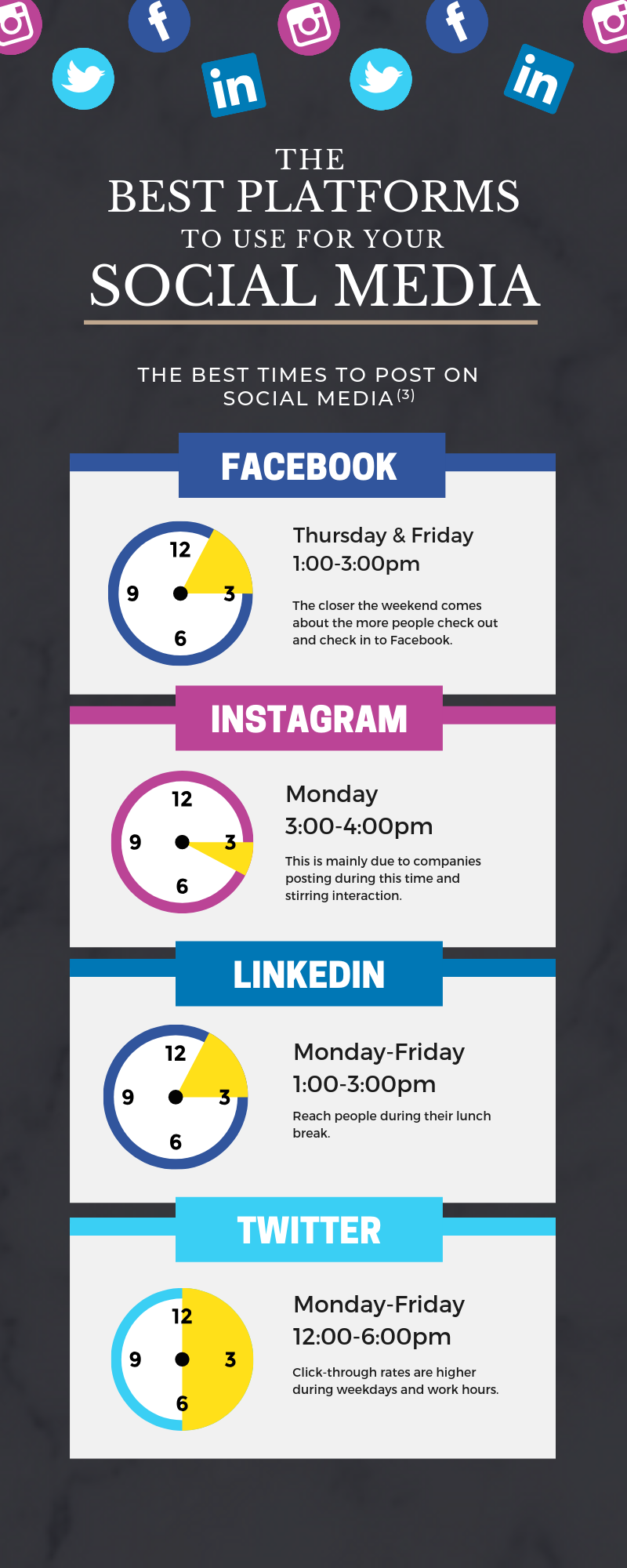 ContentSmith INfographic which social platform is best for you