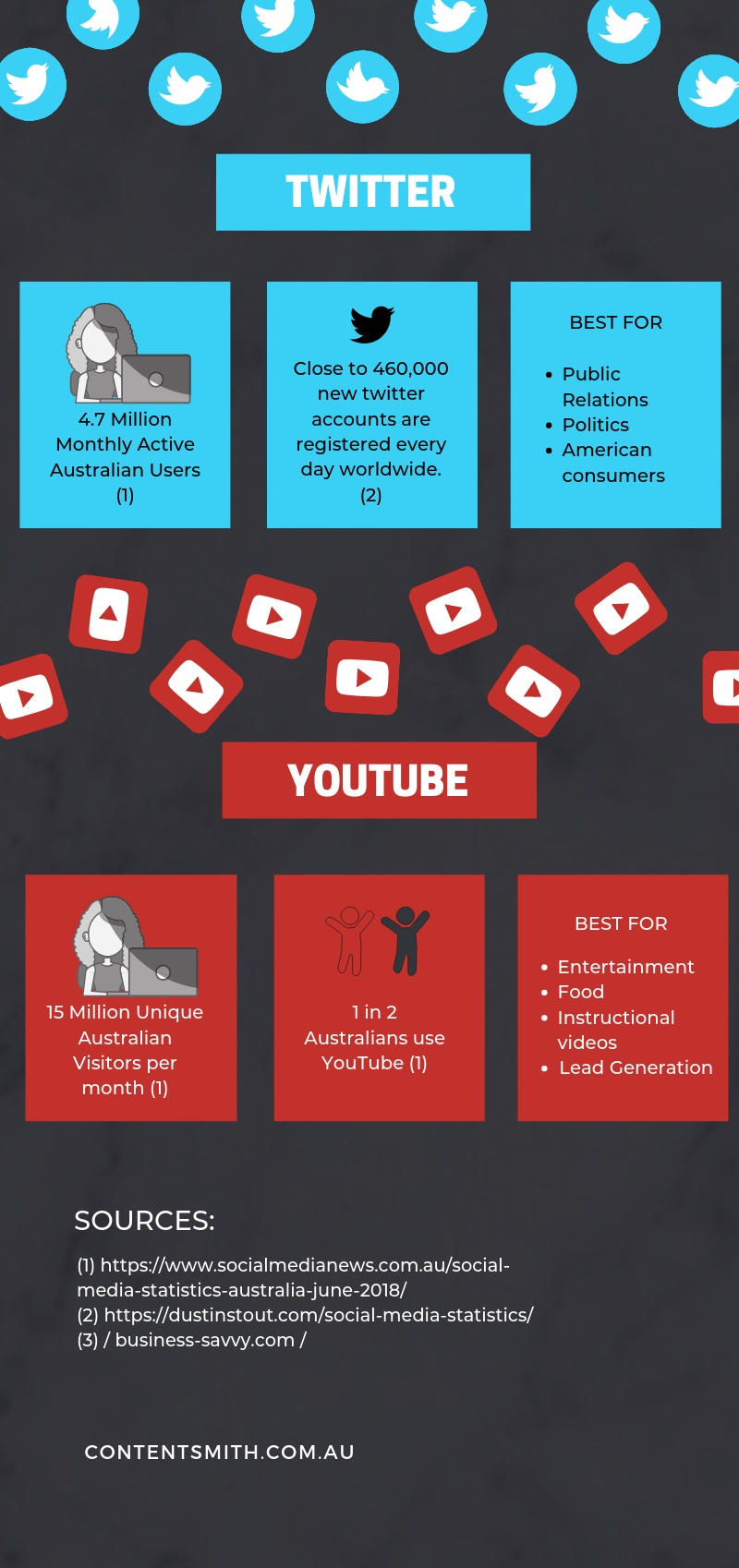 ContentSmith+INfographic+which+social+platform+is+best+for+you+3.jpg