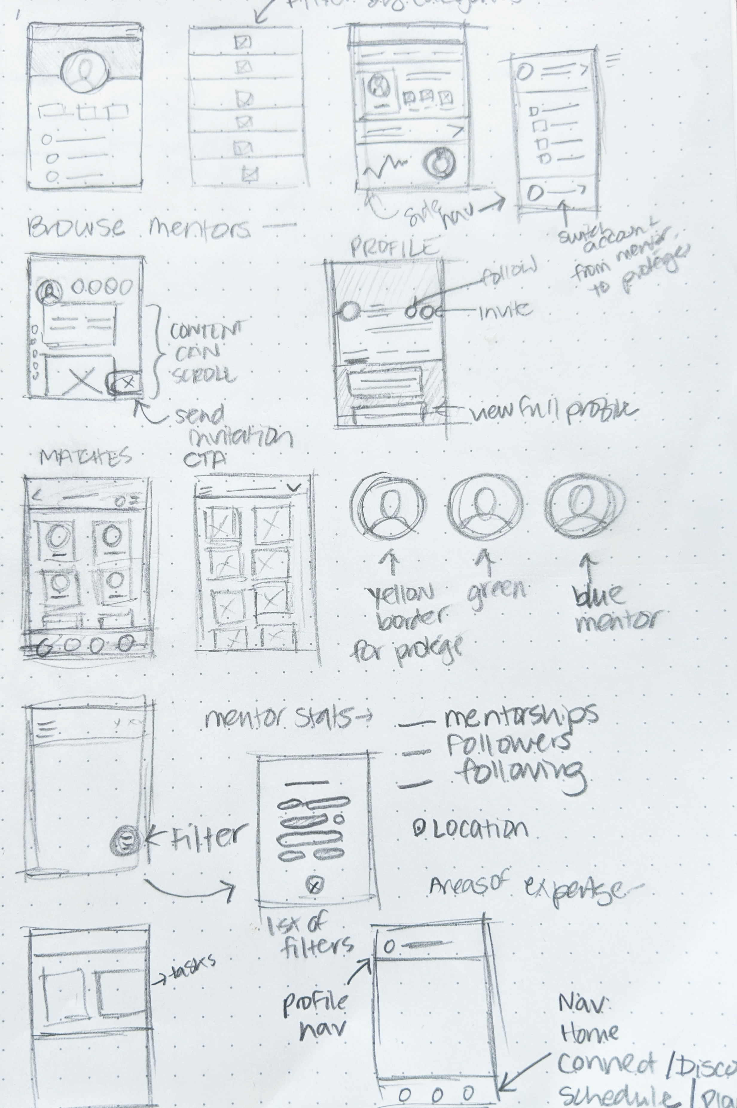 Sketching wireframes, with specific focus on icon treatment and navigational elements.