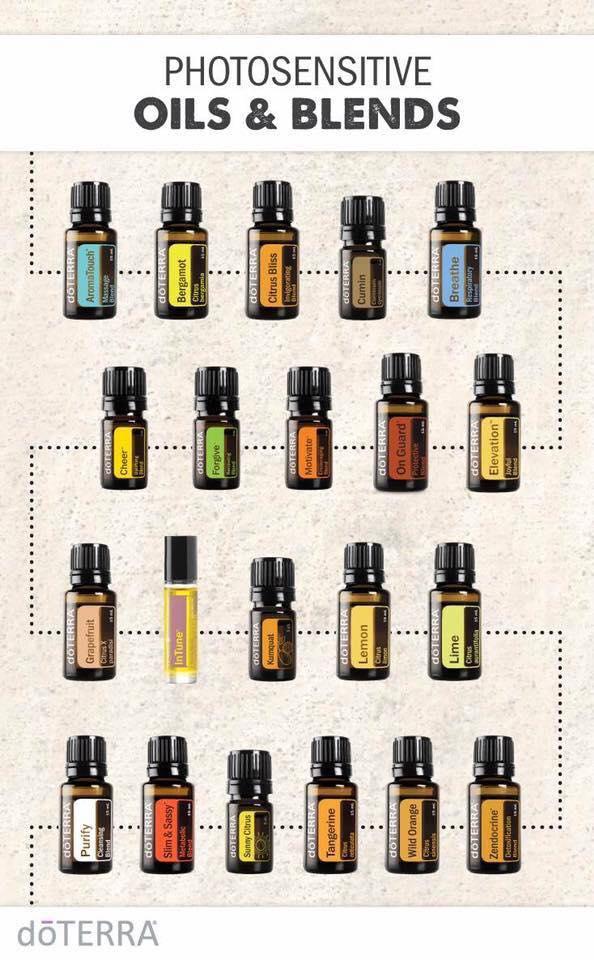 photosensitive oils.jpg