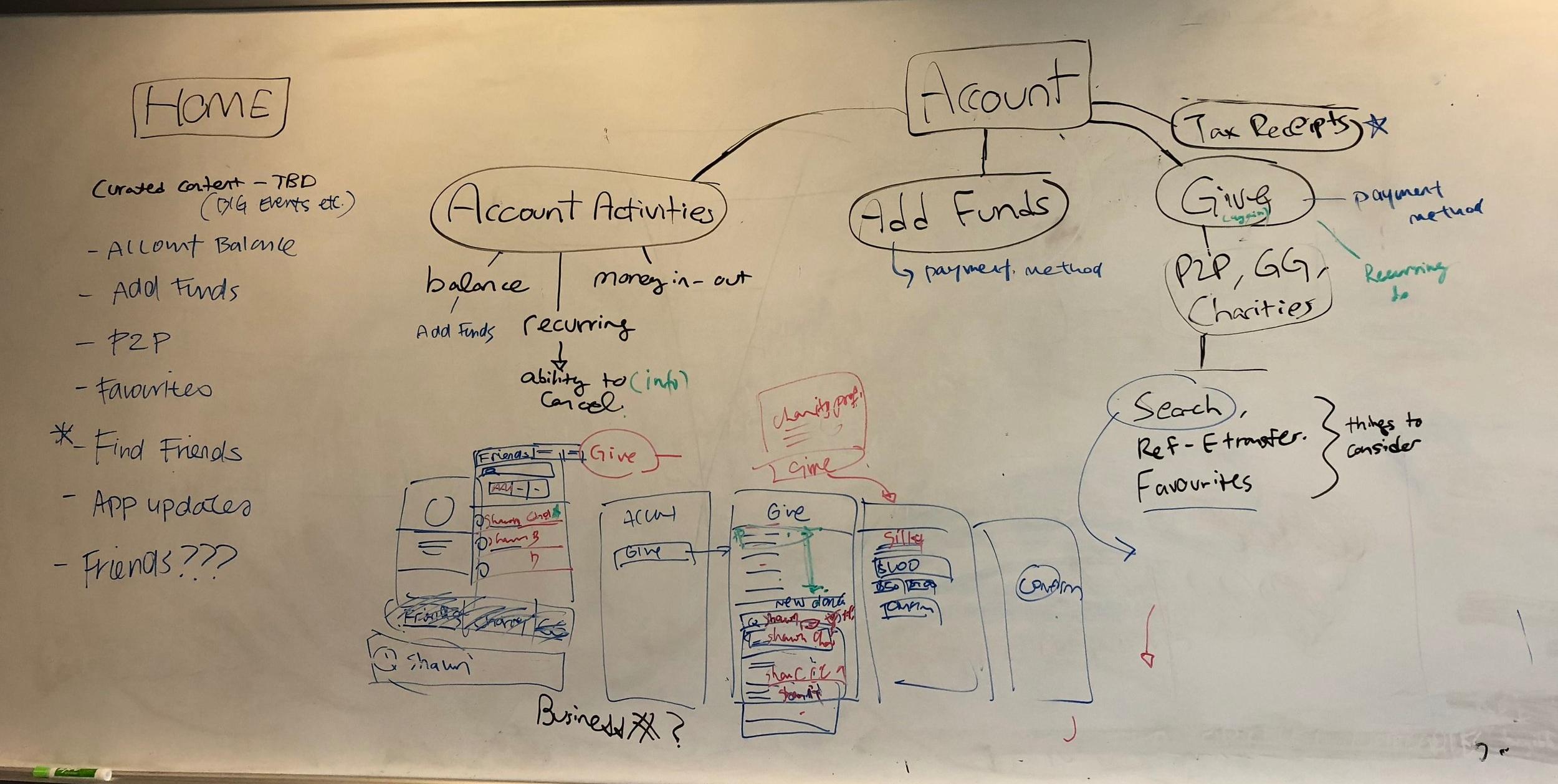 Refining user flows