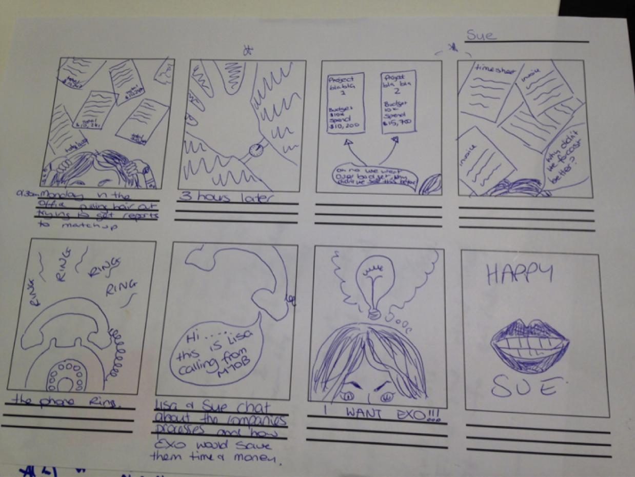 User journey sketch from customer-facing staff workshop
