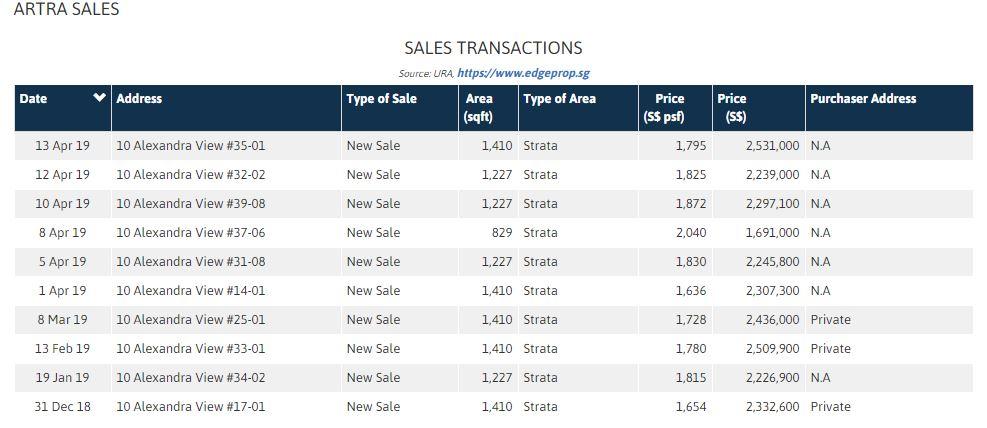 artra sales.JPG