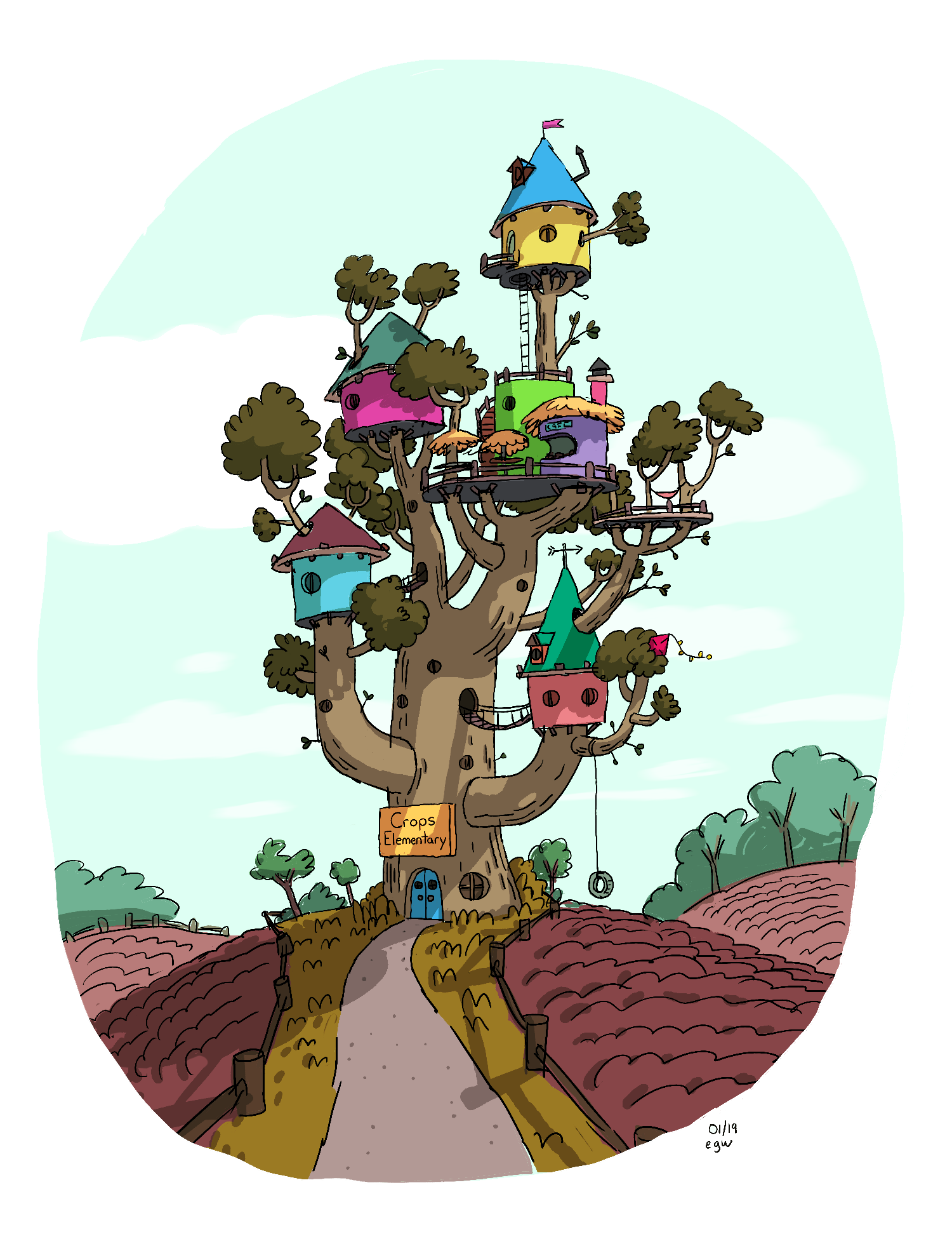 Crops_tree.png
