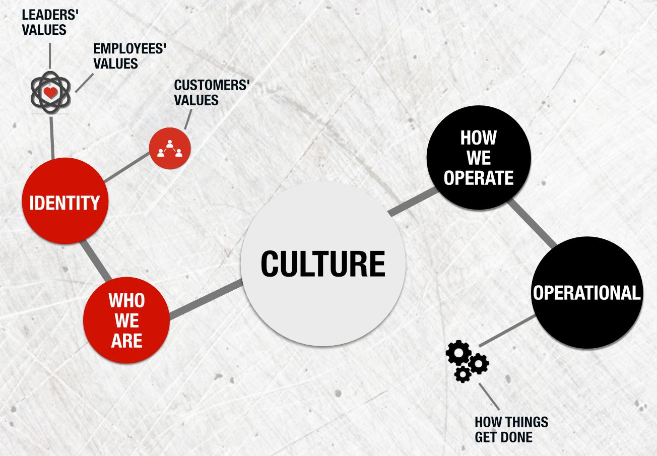 define culture .jpg
