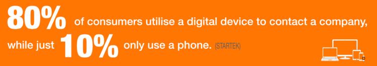 Digital communication2.png