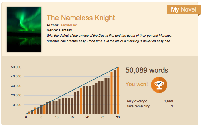 The Nameless Knight Nanowrimo stats