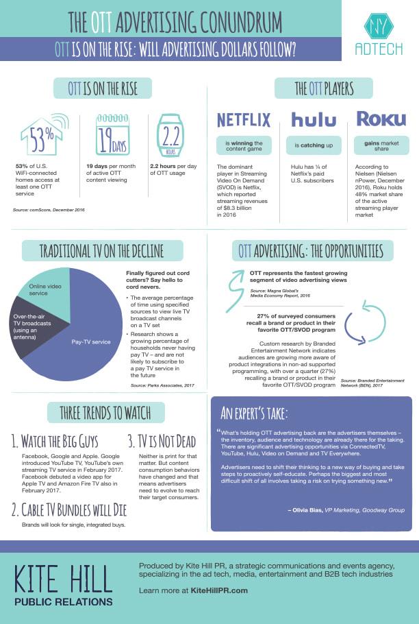 ott-infographic_orig.jpg