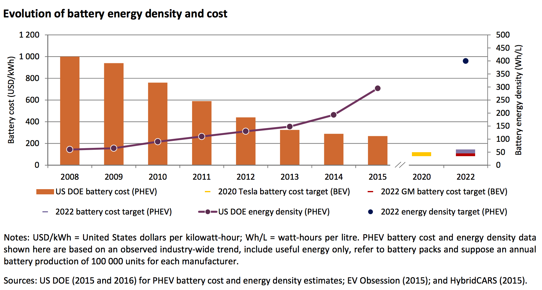 EV-battery-prices.png
