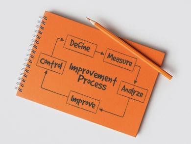Process improvement melbourne CEO.jpg