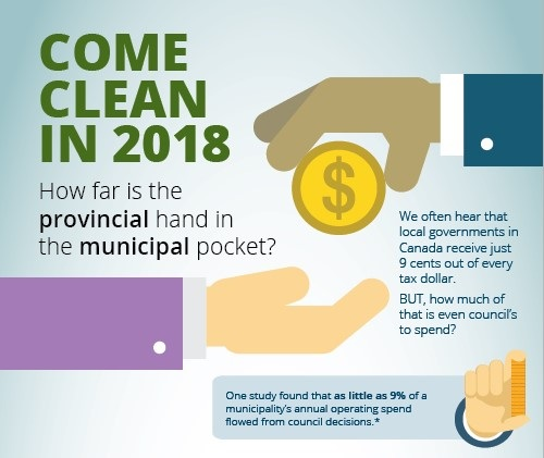 How Far is the Provincial Hand in the Local Pocket?