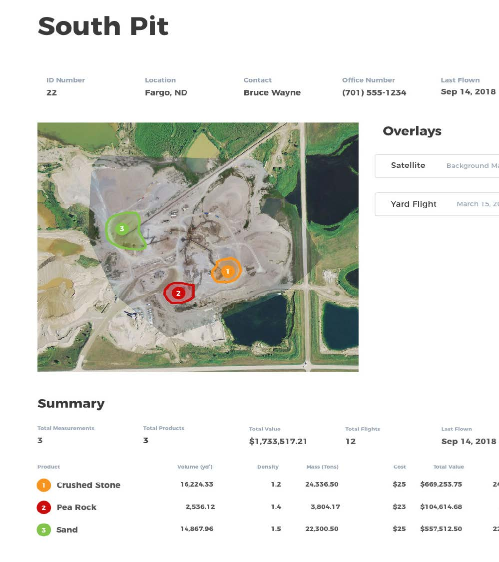 Quickly create and share reports