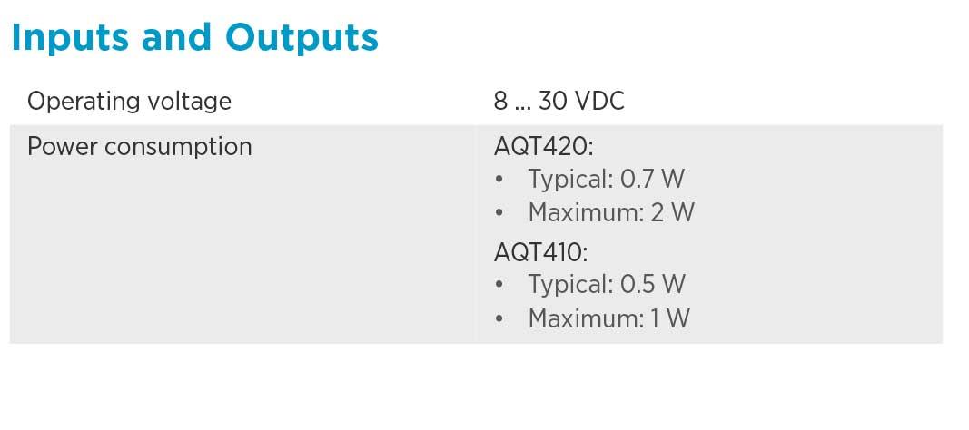 Inputs-Outputs.jpg