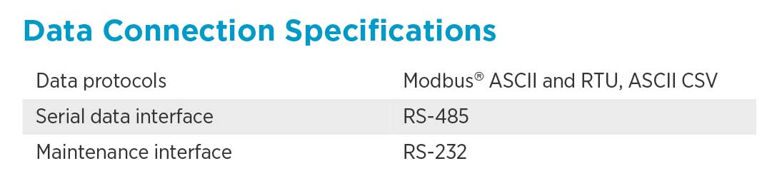 Data-Collection-Specs.jpg