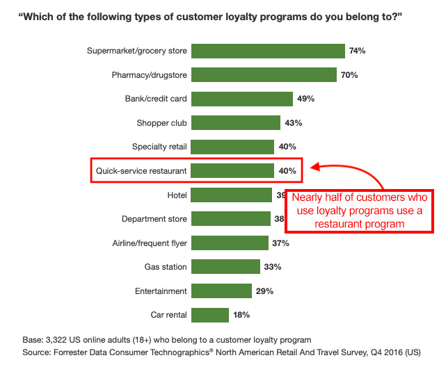 customer-loyalty-program-survey.jpg