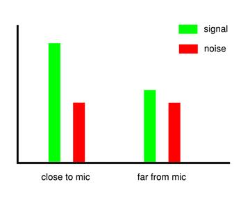 signal-to-noise-ratio.jpg