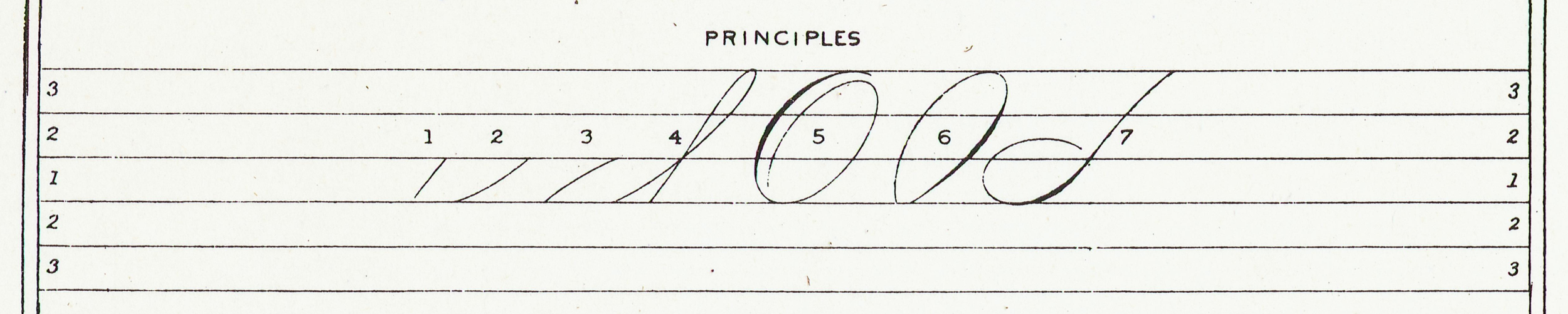 Spencerian Principles. Source:   New Spencerian Compendium   (1879), Plate II.
