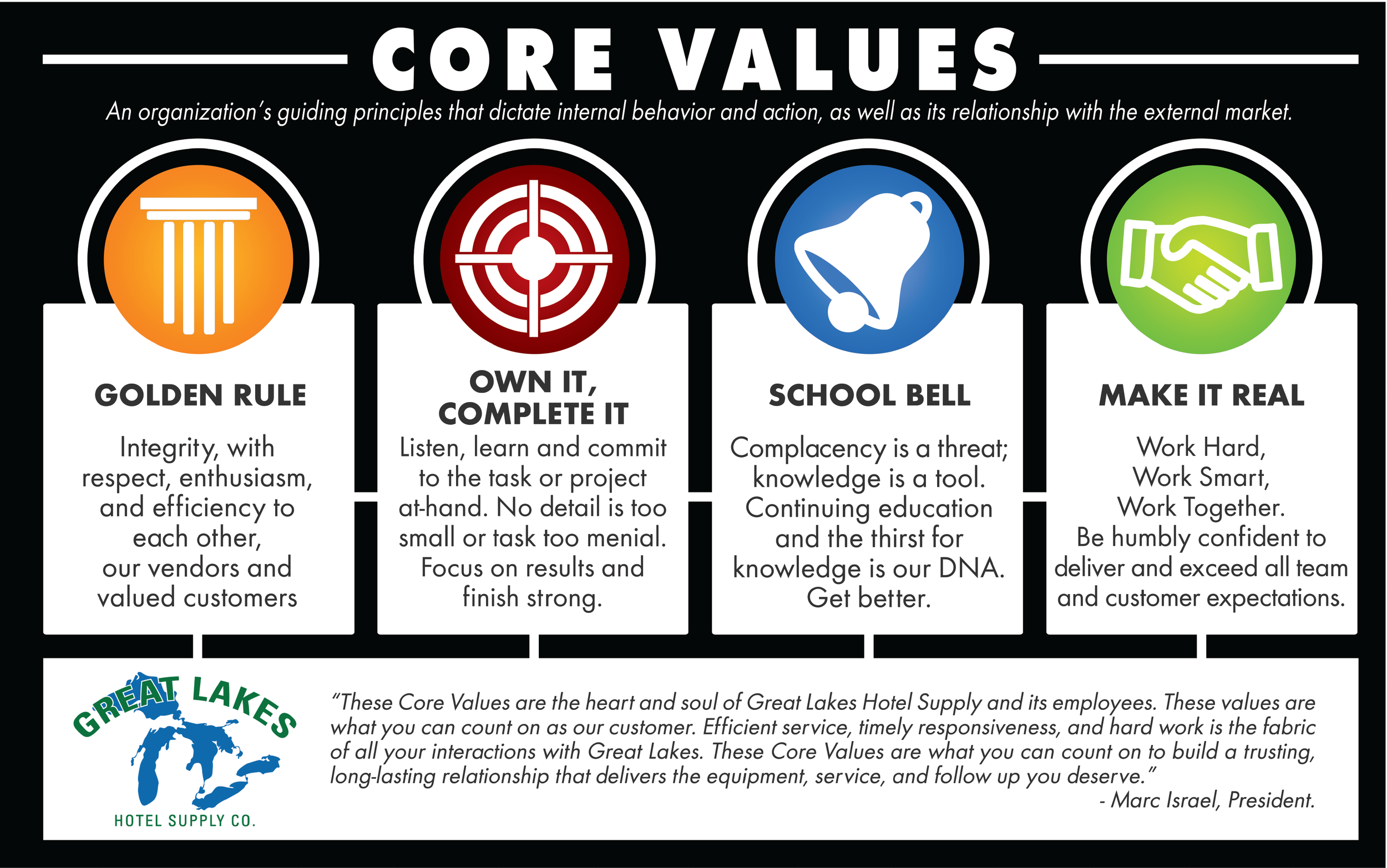 Hotel Core Values-01.png