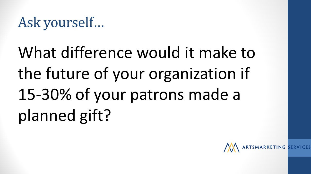 Image: Ask yourself, what difference would it make to the future of your arts organization if 15-30% of your patrons made a planned gift?