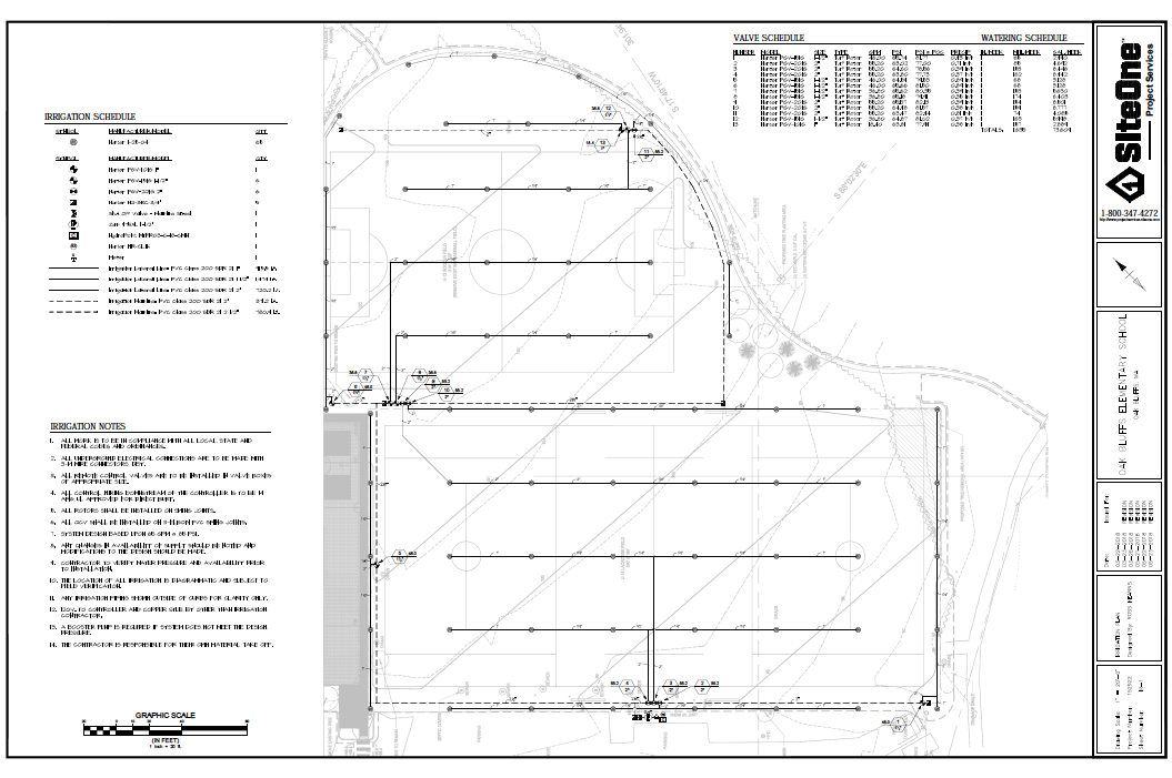 Site One OB Irrigation Plan.png