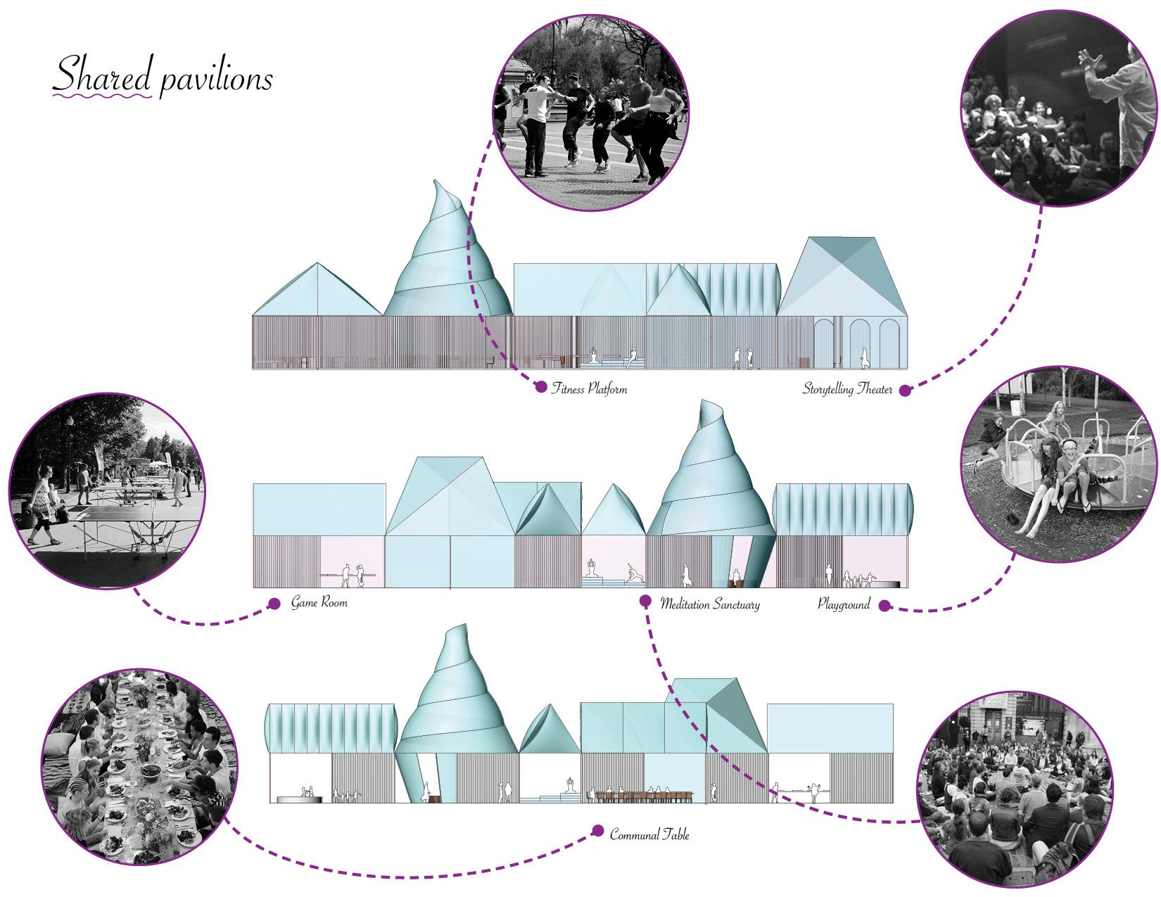 Shared pavilions.jpg