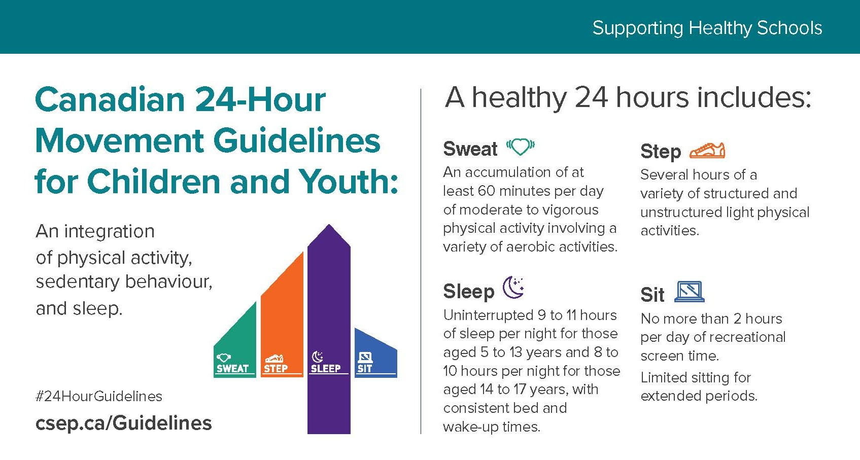 Download your copy of the 24-Hour Movement Guidelines  here