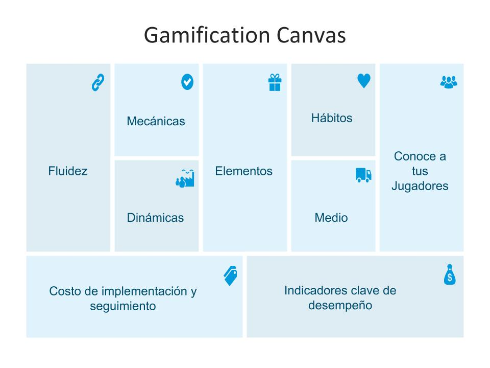 Gamification Canvas