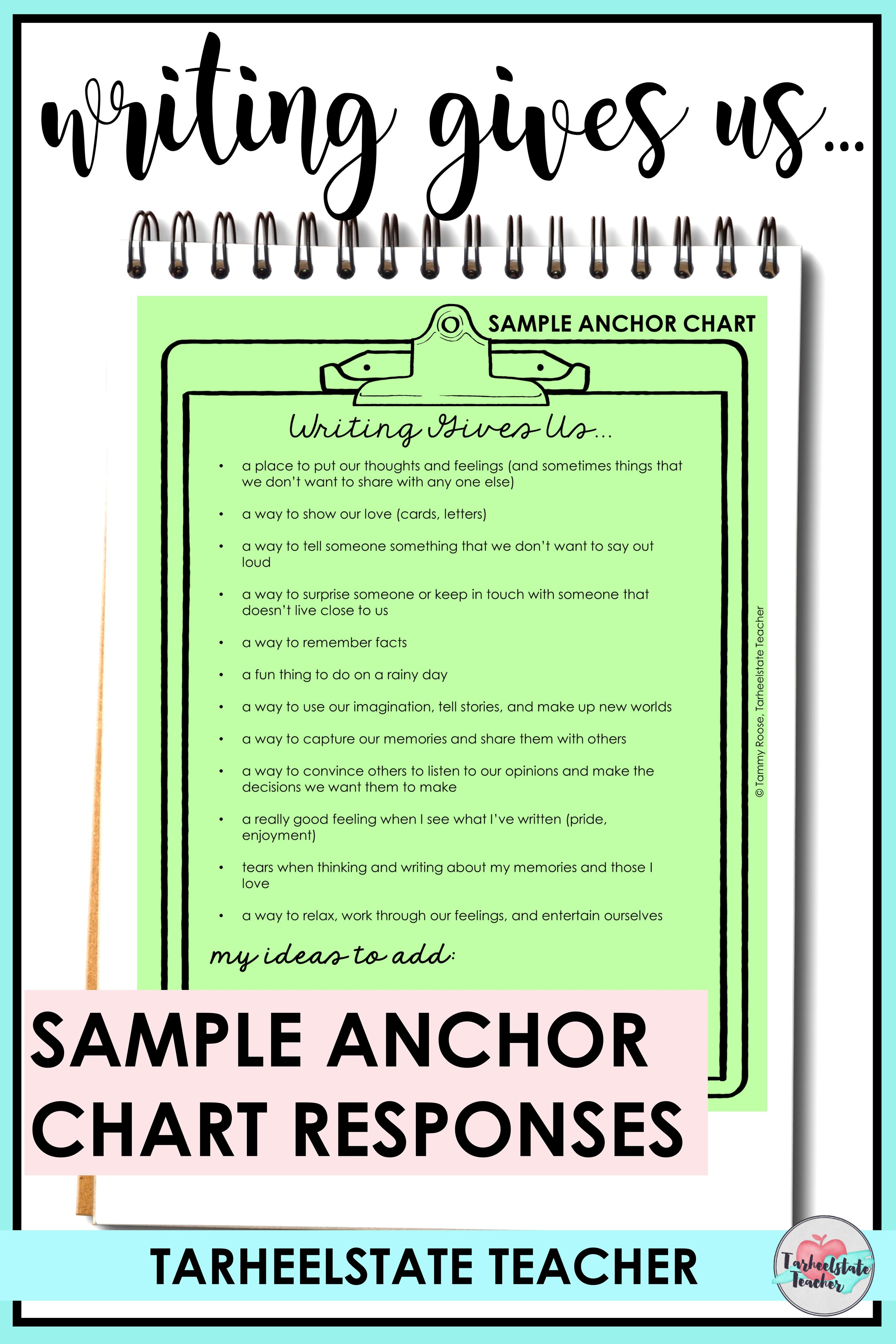 writing gives us anchor chart.jpg