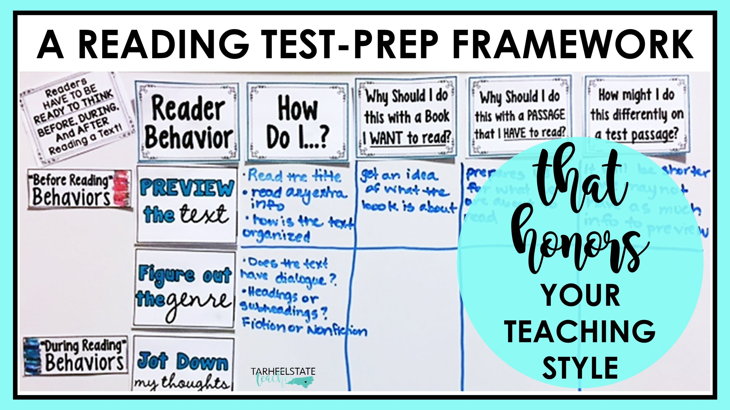 Reading Test Prep framework for standardized tests