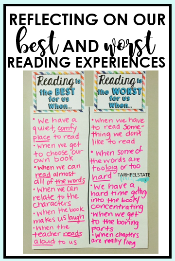 Reflecting on Best and Worst Reading Times reading life launch reading workshop.png