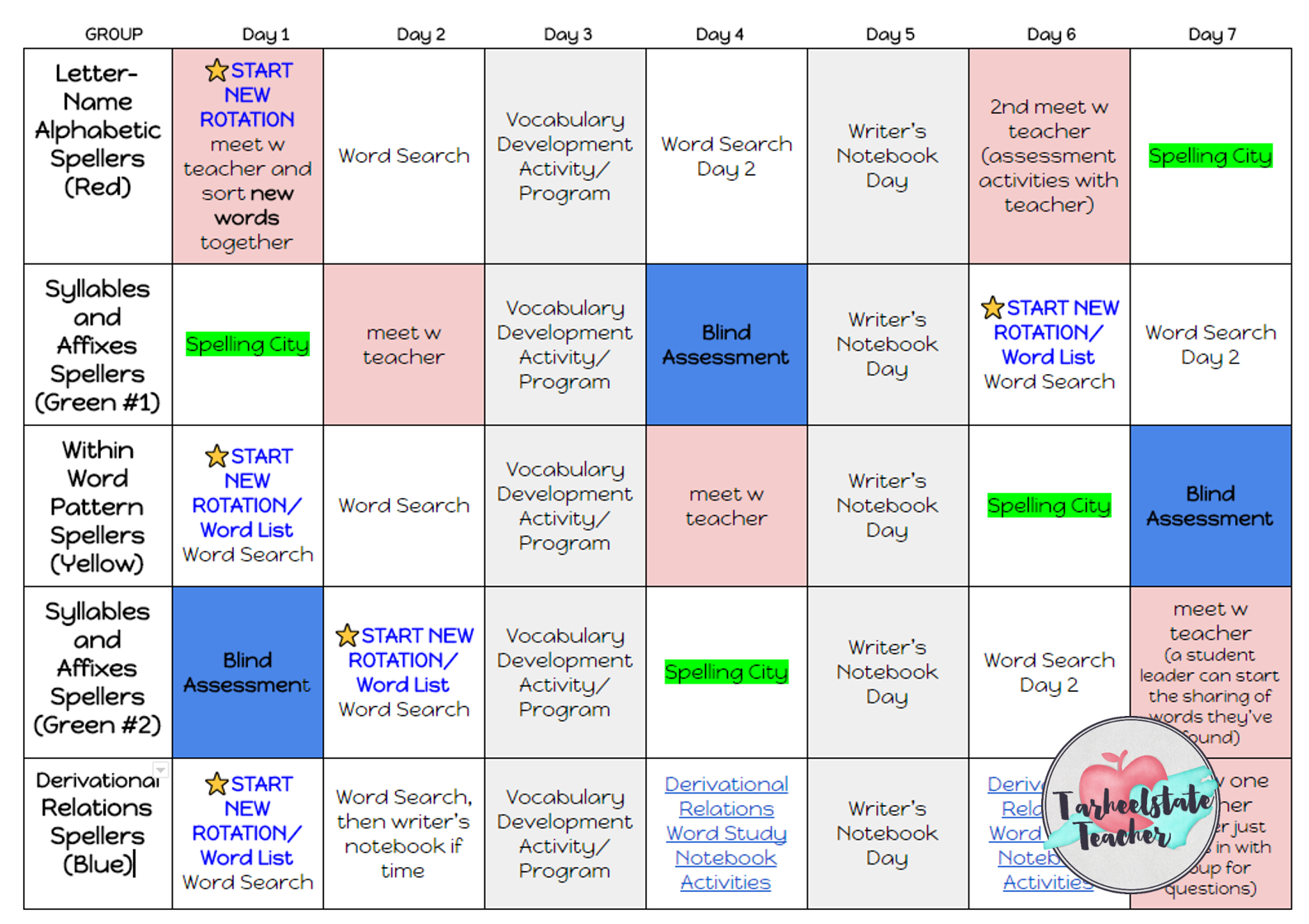 words their way word study rotation schedule.png