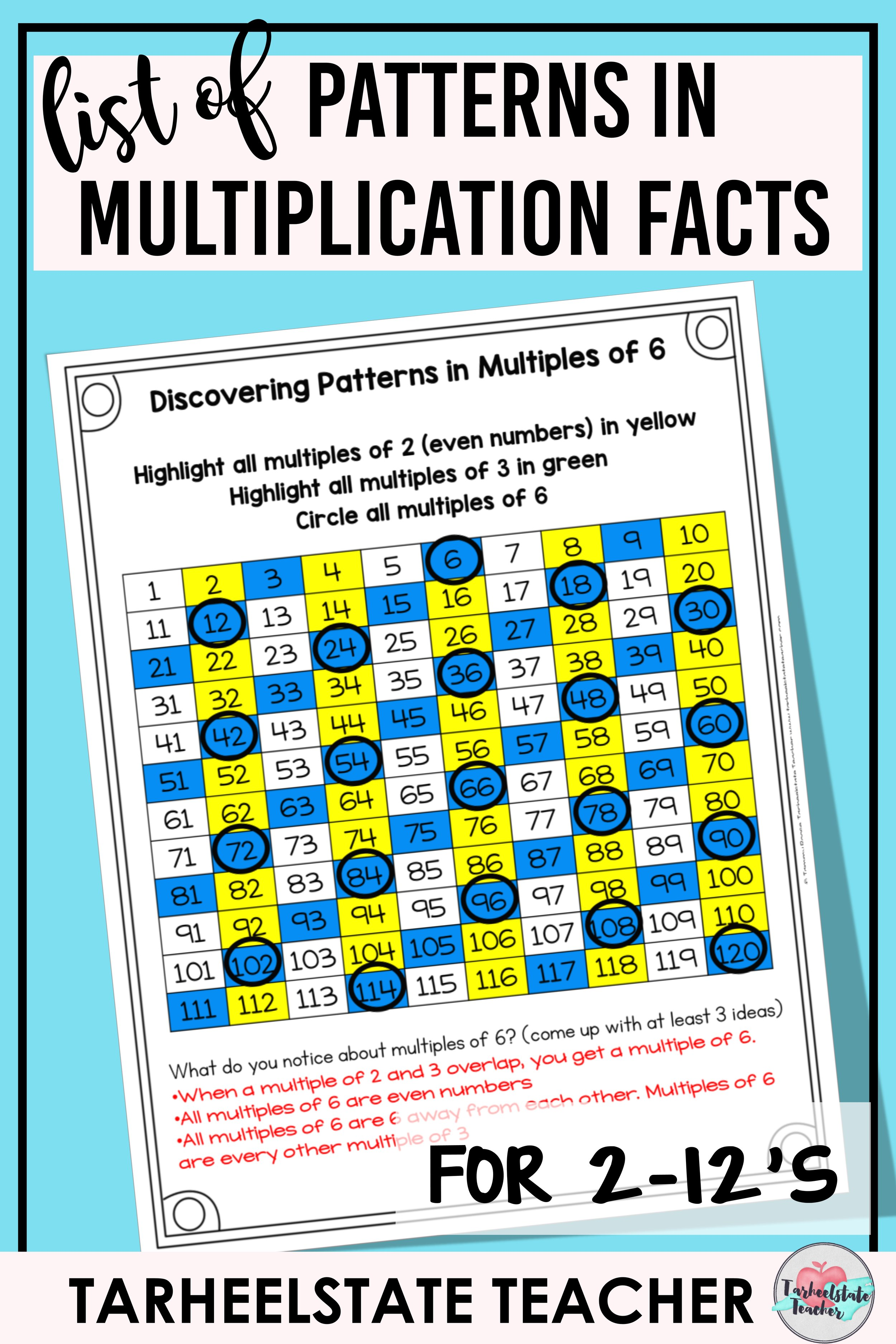 PATTERNS IN MULTIPLICATION FACTS.jpg