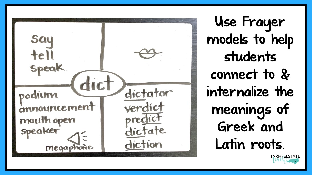 derivational relations stage activities words their way 5.JPG