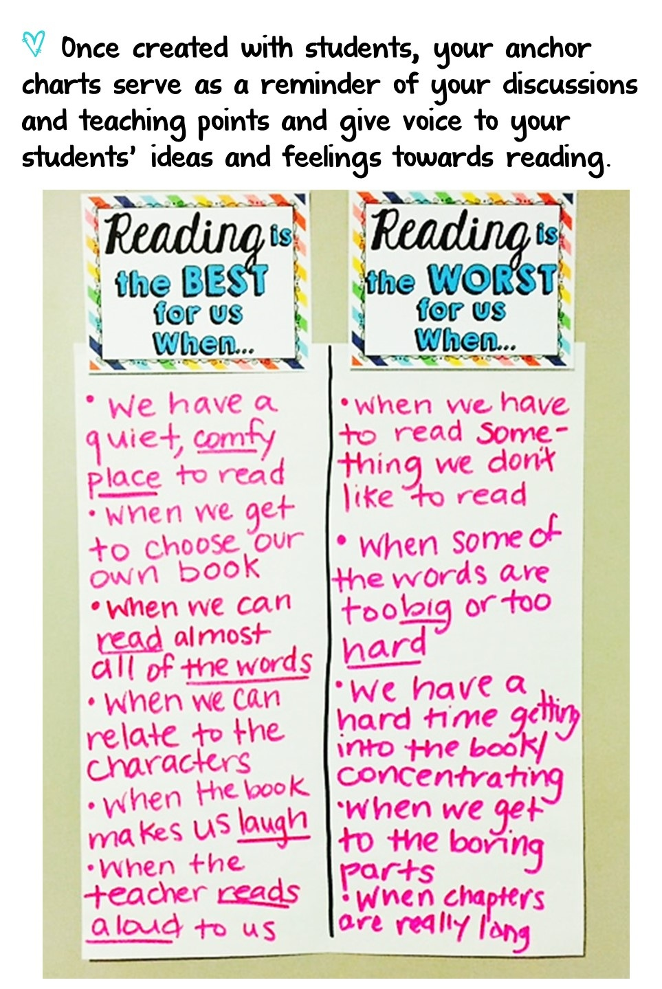 reading+life+reading+is+the+best+anchor+chart.jpg
