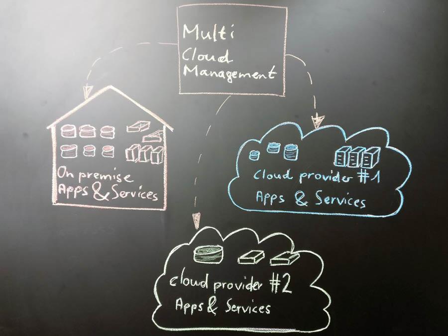 designen-und-bauen-einer-cloud.jpg