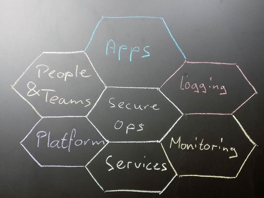 betrieb-einer-cloud-native-umgebung.jpg