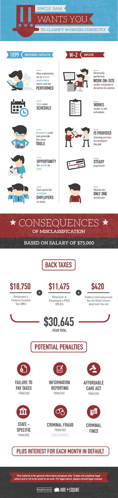 Hire An Esquire's 1099 Vs. W2 Employee Classification Infographic