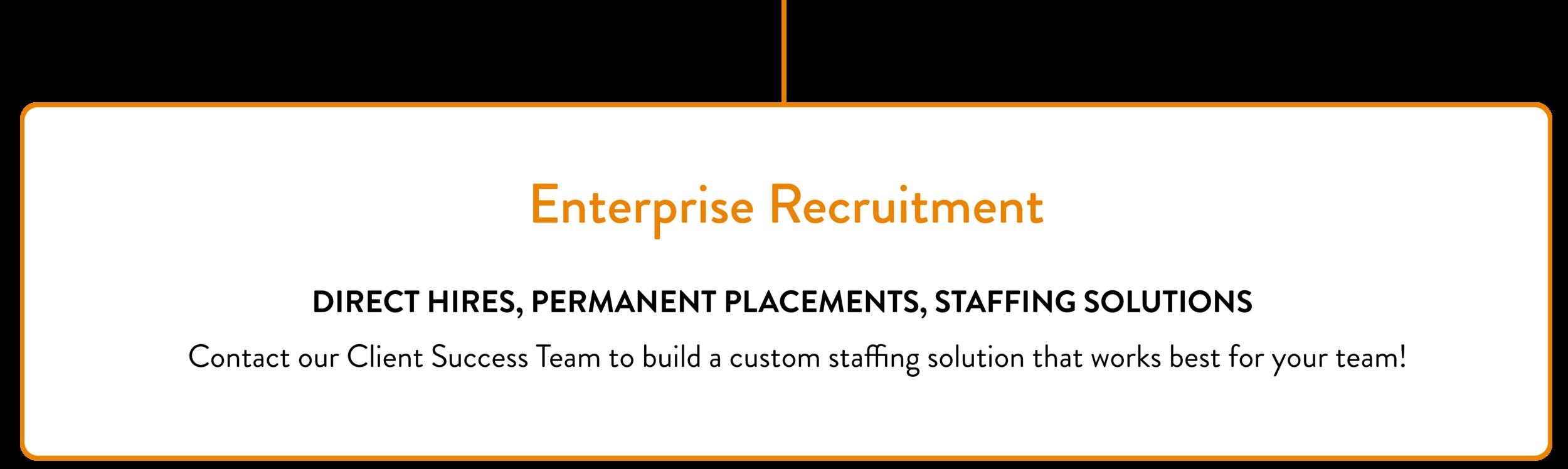 Enterprise Recruitment