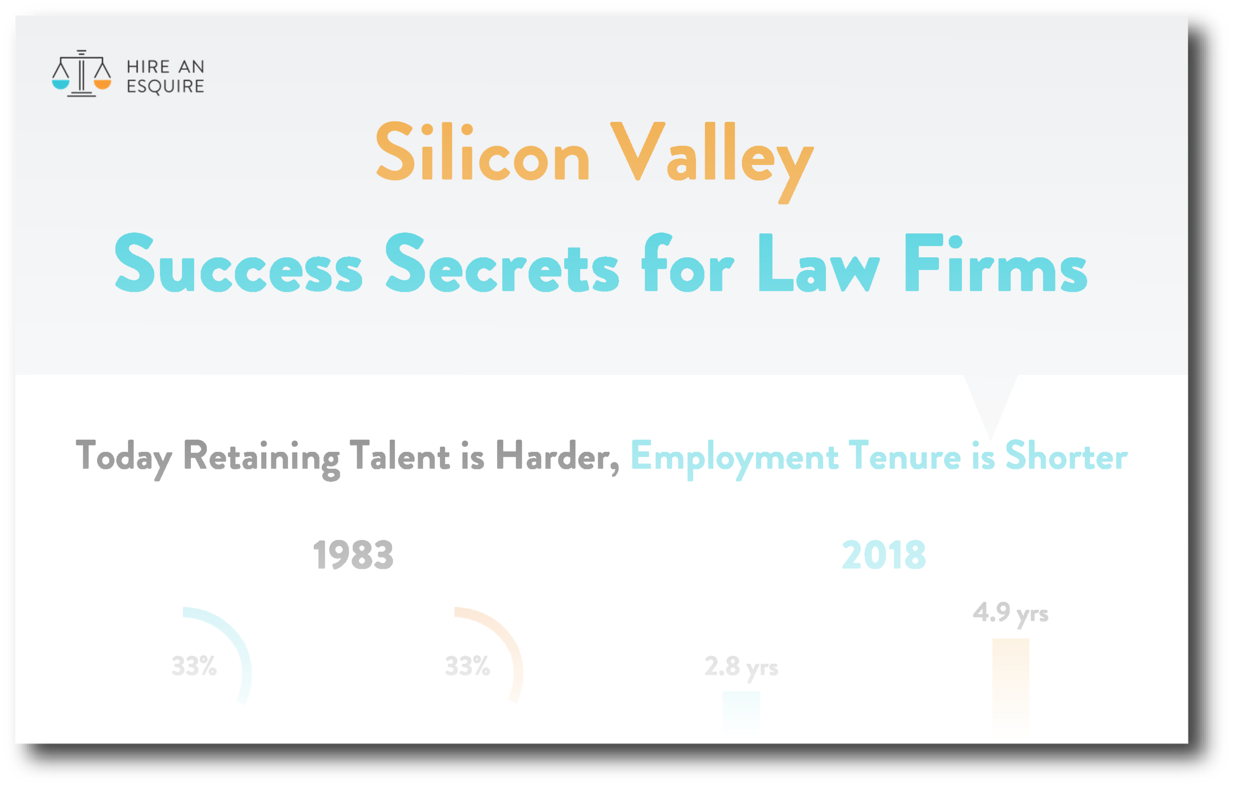 Silicon Valley Success Secrets 2018 - • Legal industry talent insights• Intrinsic employee motivators vs law firm anti-motivation practices• Tech company tested practices
