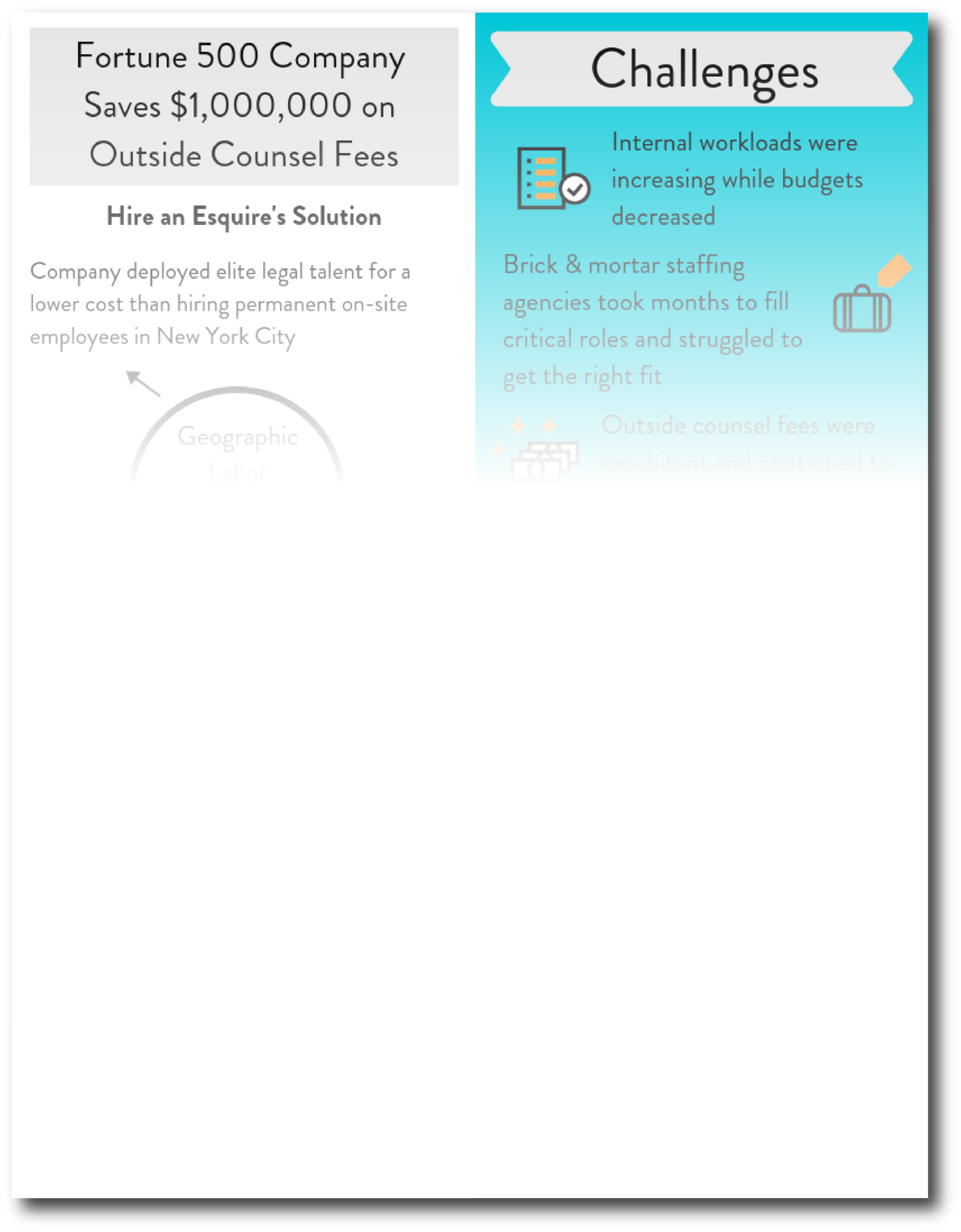 Fortune 500 Company Saves $1,000,000 on Outside Counsel Fees - • Review the challenges of workload increases coupled with budget decreases• Benefits of the Hire an Esquire solution to save money on Outside Counsel Fees• See the results of HaE's algorithm-assisted staffing system