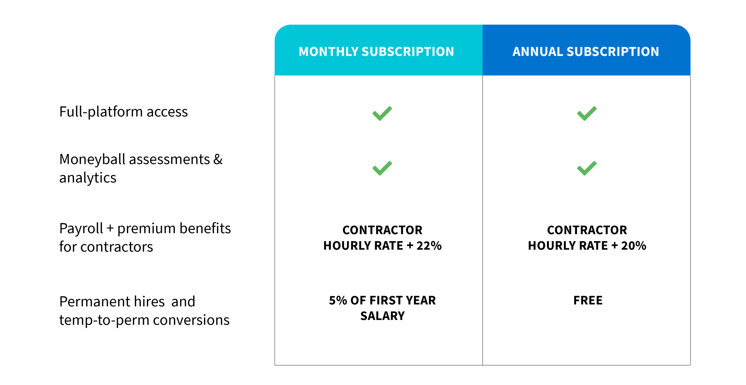 Subscription Pricing model.png