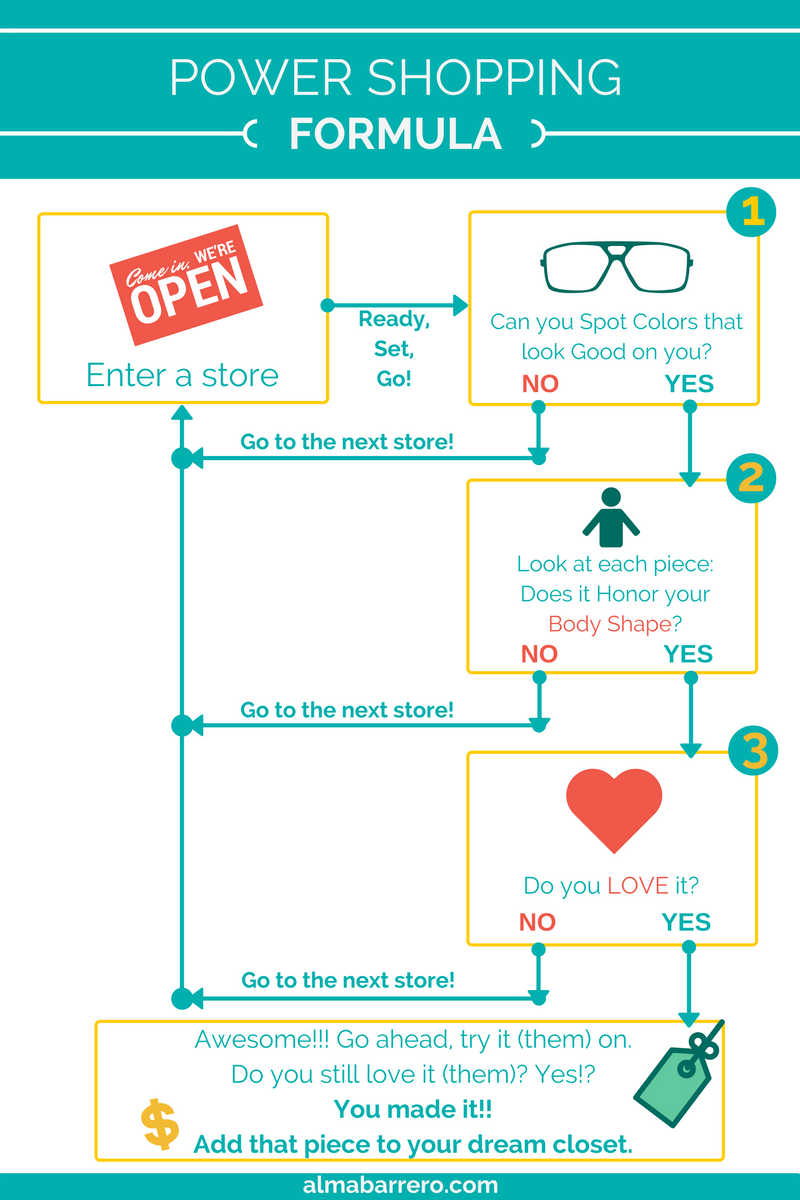 Power Shopping Strategy (2).png