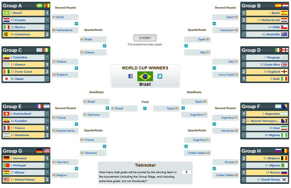 2014 FIFA World Cup Bracket - Vai Brasil!