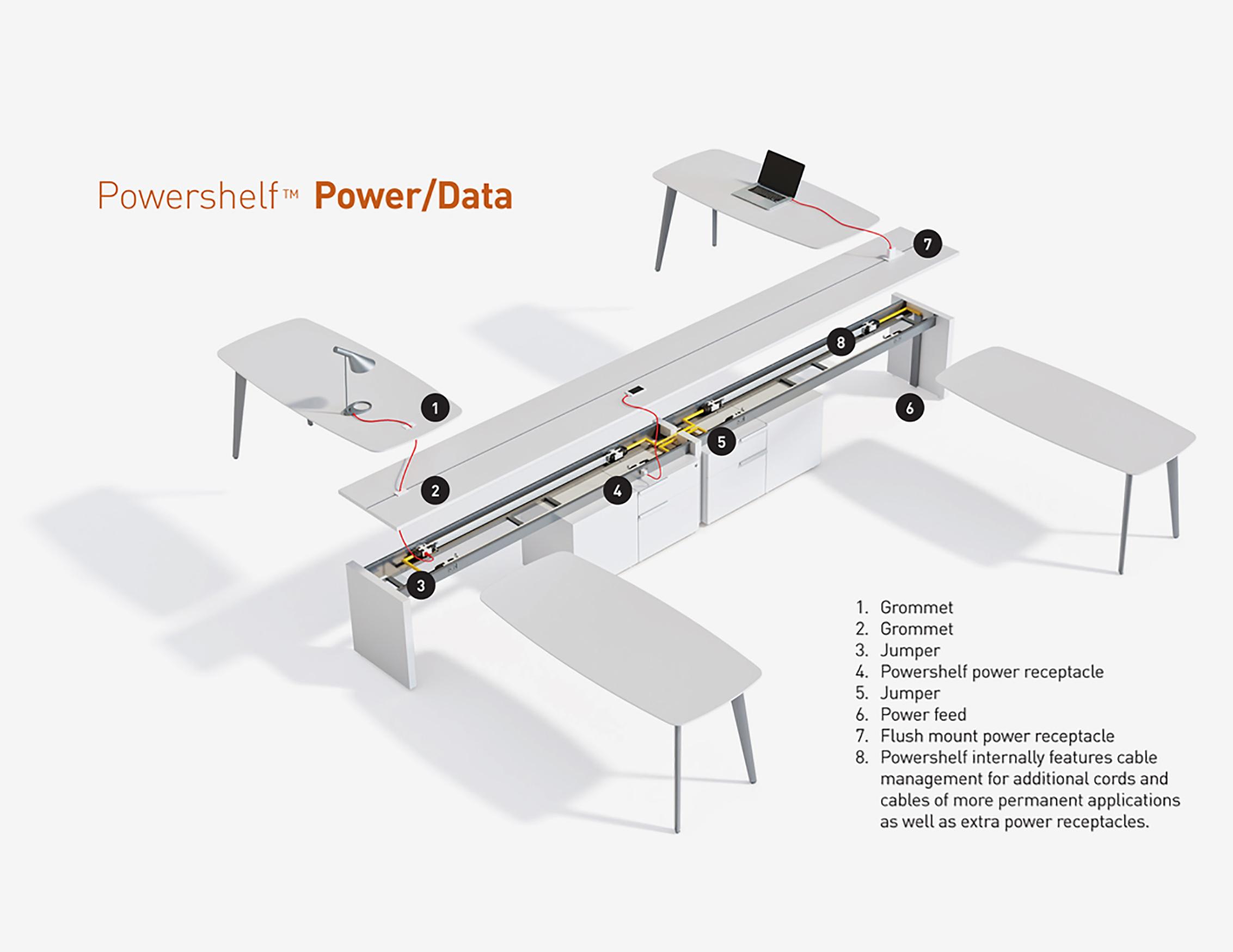 PowerData-Powershelf.jpg
