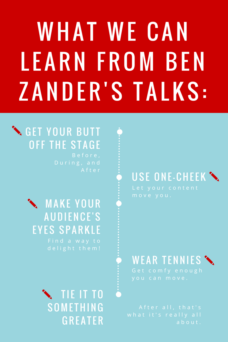 What we can learn from Ben ZAnder's Talks-