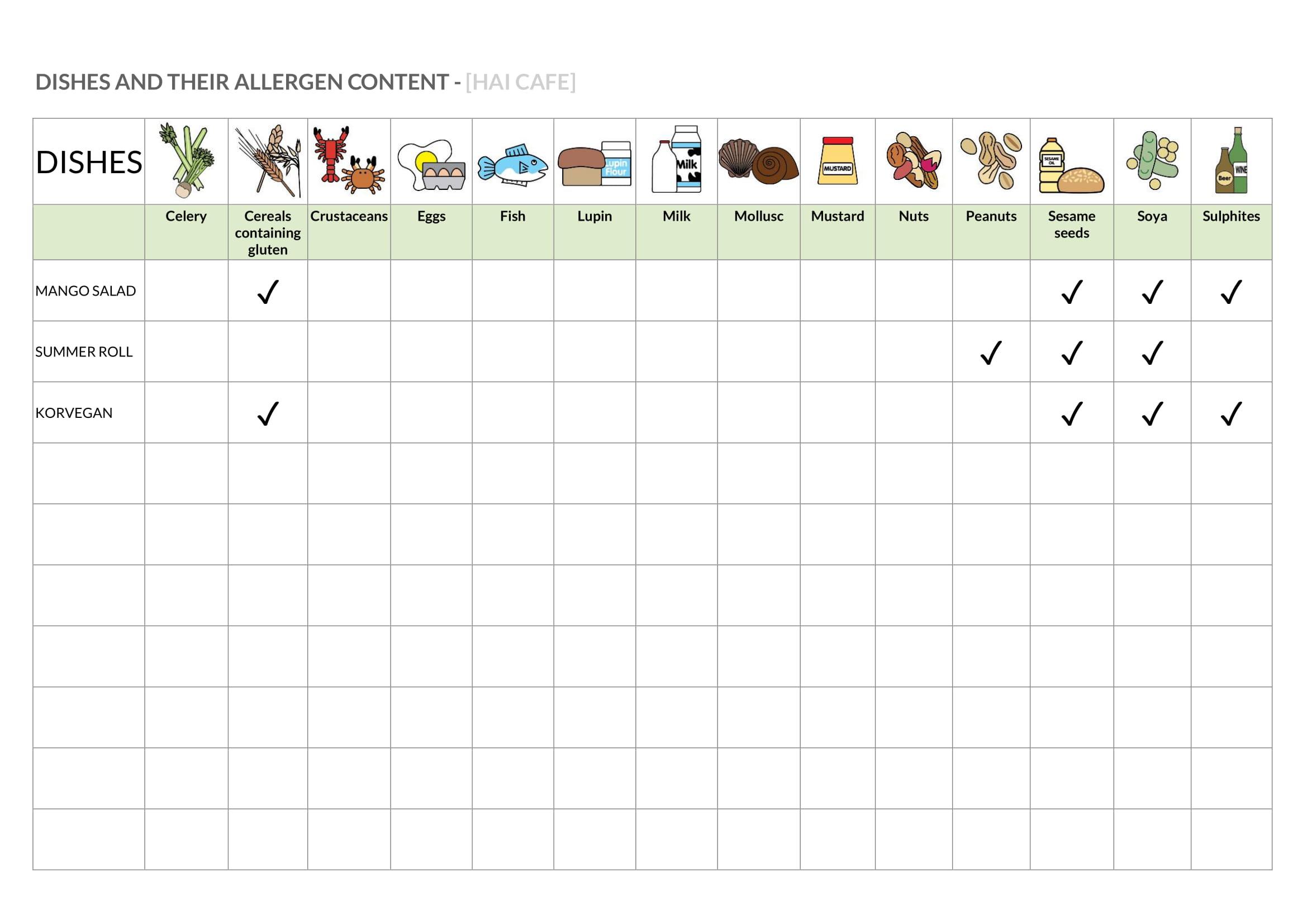 allergen-chart-2.jpg
