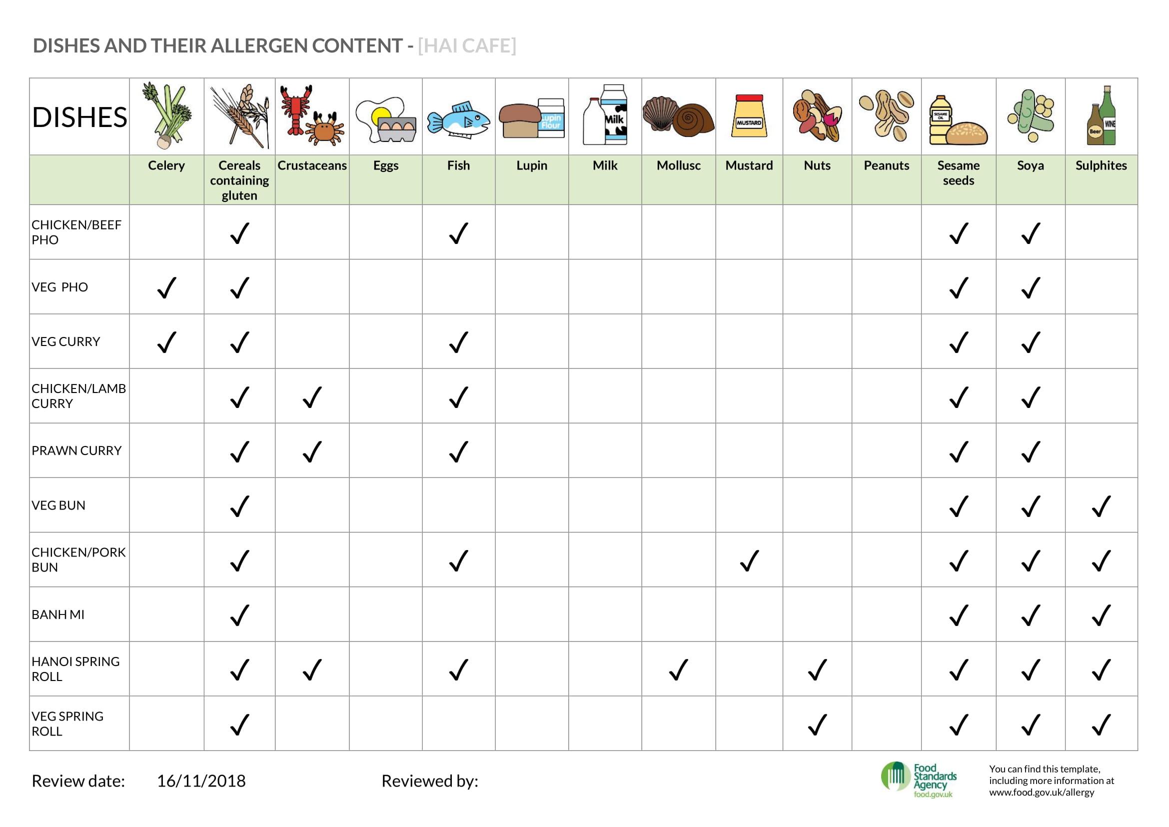 allergen-chart-1.jpg