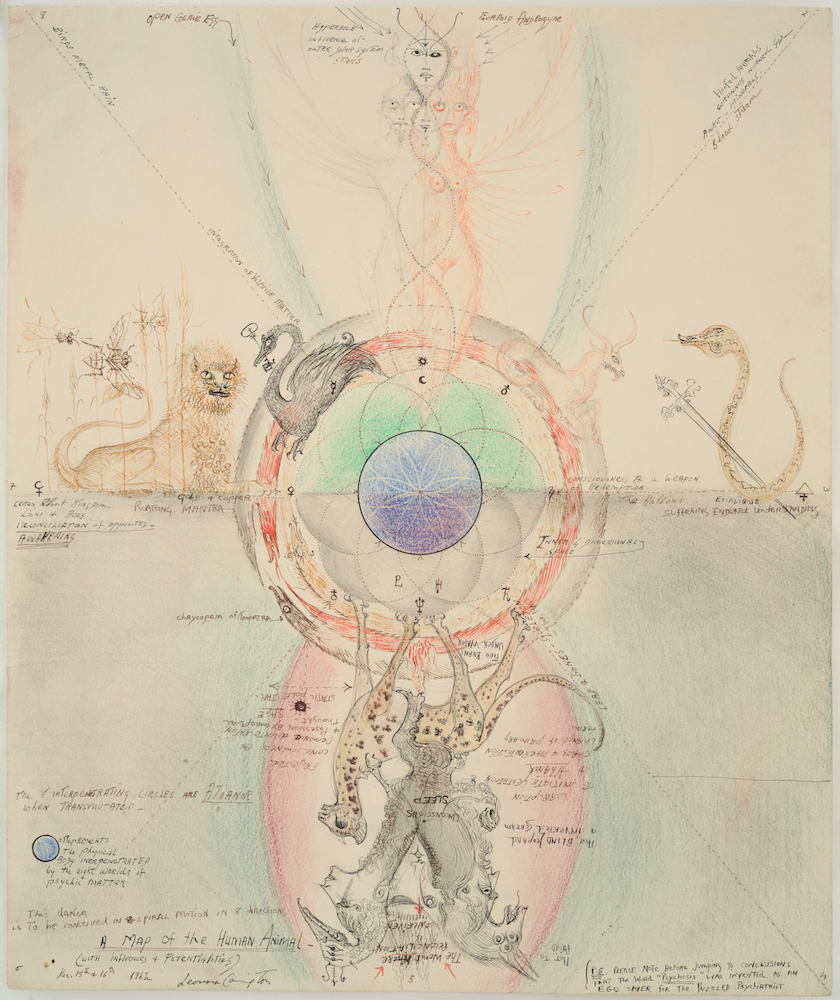 "LEONORA CARRINGTON, A MAP OF THE HUMAN ANIMAL, 1962, WATERCOLOR, INK, AND PENCIL ON PAPER, 17″ X 14 1/3″. SIGNED AND DATED L.L. ""DEC. 15TH & 16TH 1962 LEONORA CARRINGTON."" © 2019 ESTATE OF LEONORA CARRINGTON / ARTISTS RIGHTS SOCIETY (ARS), NEW YORK. COURTESY OF GALLERY WENDI NORRIS."