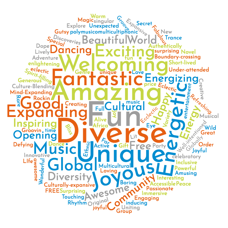 A Word Cloud taken from Global Roots Festival Survey Responses, where people were asked to list three words that describe the Festival. The top words listed are fun, amazing, diverse, unique, amazing, welcoming, energetic, and joyous.