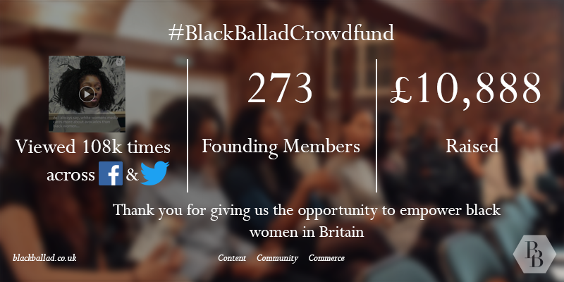 Crowdfund-Summary-member.png